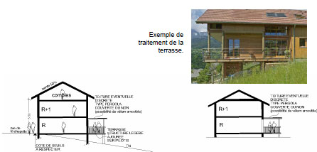 Prescriptions et recommandations pour construire notre for Fenetre 80x95